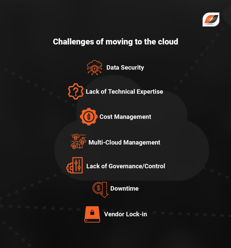 challenges of moving to cloud for businesses